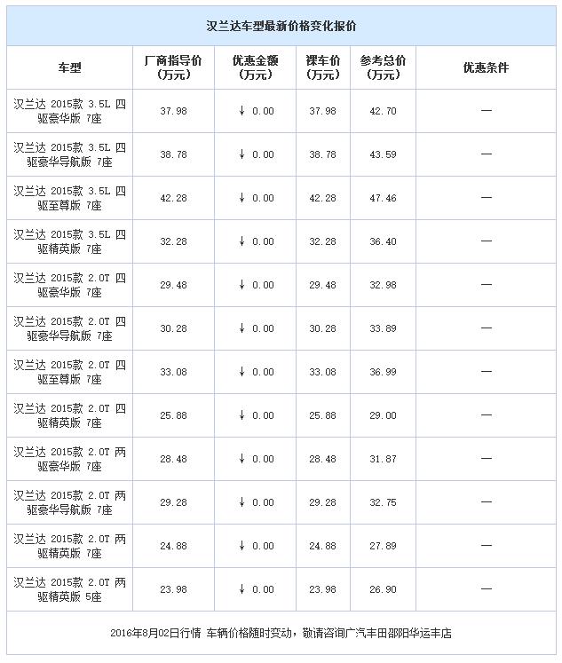 邵阳广汽丰田,邵阳汉兰达优惠,汉兰达价格,广汽丰田天娇华运丰