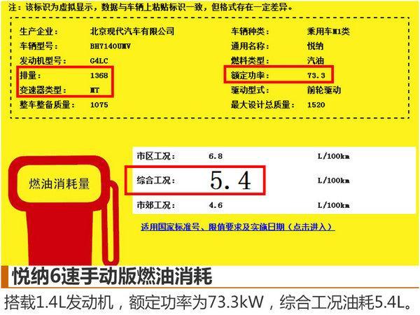 邵阳北京现代悦纳将于四季度上市