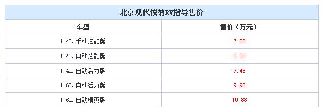 邵阳北京现代悦纳RV正式上市 - 售7.88-10.88万元